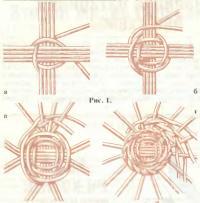 Рис. 1. Начало плетения
