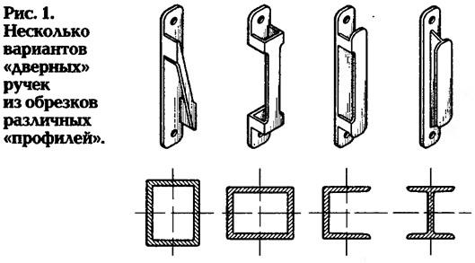Рис. 1. Несколько вариантов «дверных» ручек