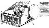 Рис. 1. Общий вид термовентилятора