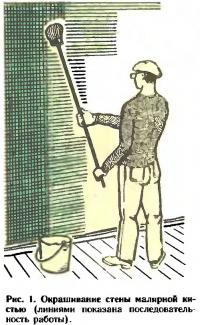 Рис. 1. Окрашивание стены малярной кистью