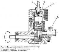 Рис. 1. Переделка моторчика в мини-компрессор