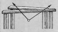Рис. 1. Планки одинаковой ширины