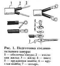 Рис. 1. Подготовка соединительного шнура