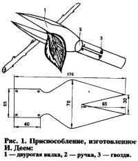 Рис. 1. Приспособление, изготовленное И. Деем
