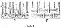 Рис. 1. Простое плетение
