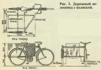 Рис. 1. Размеры и вид велосипеда с коляской