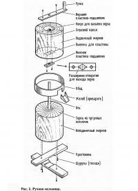 Рис. 1. Ручная мельница