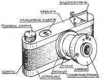 Рис. 1. Самодельный фотоаппарат