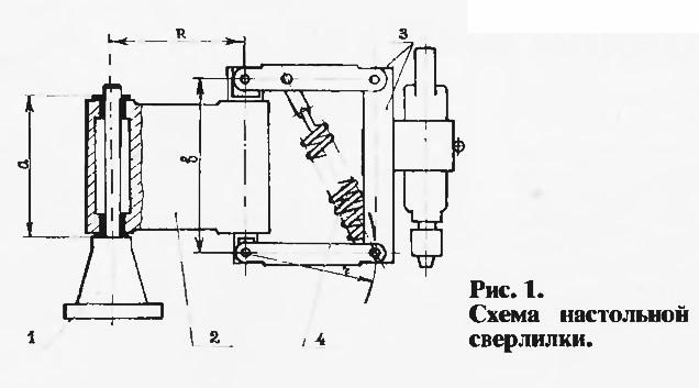 Схема настольной сверлилки