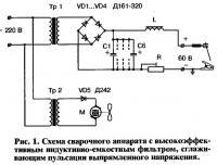 Рис. 1. Схема сварочного аппарата