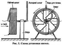 Рис. 1. Схема установки насоса