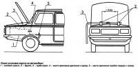 Рис. 1. Схема установки ворота на автомобиль
