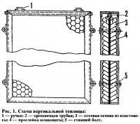 Рис. 1. Схема вертикальной теплицы