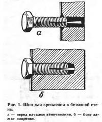 Рис. 1. Шип для крепления в бетонной стене