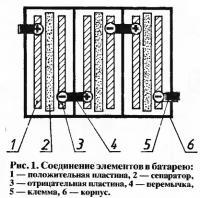 Рис. 1. Соединение элементов в батарею
