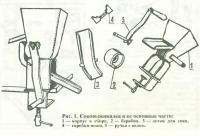 Рис. 1. Соковыжималка и ее основные части