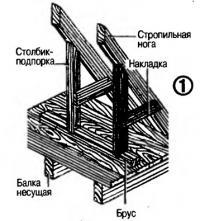 Рис. 1. Стенка «кармана» из дерева