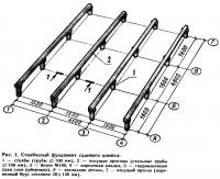 Рис. 1. Столбчатый фундамент садового домика