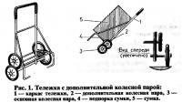 Рис. 1. Тележка с дополнительной колесной парой