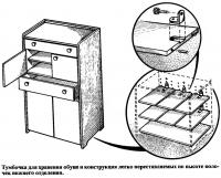 Рис. 1. Тумбочка для хранения обуви