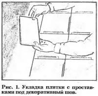 Рис. 1. Укладка плитки с проставками под декоративный шов