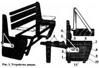 Рис. 1. Устройство дивана