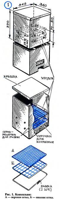 Рис. 1. Устройство коптильни