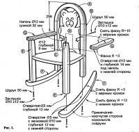 Рис. 1. Устройство кресла