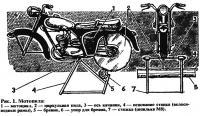 Рис. 1. Устройство мотопилы