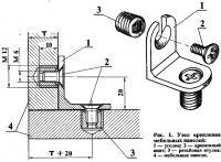 Рис. 1. Узел крепления мебельных панелей