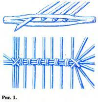 Рис. 1. В тонких палочках расщепляют середину