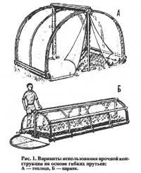 Рис. 1. Варианты использования арочной конструкции