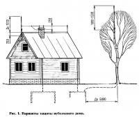Рис. 1. Варианты защиты небольшого дома