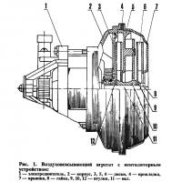 Рис. 1. Воздуховсасывающий агрегат с вентиляторным устройством