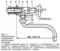 Рис. 1. Закрепление сорванной вентильной головки