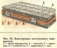 Рис. 20. Конструкция межэтажного перекрытия