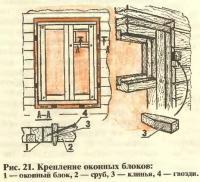 Рис. 21. Крепление оконных блоков