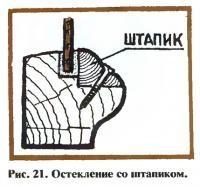 Рис. 21. Остекление со штапиком
