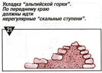 Рис. 21. Укладка альпийской горки