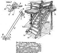 Рис. 23. Лестница на мансарду