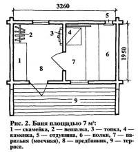 Рис. 2. Баня площадью 7 м2