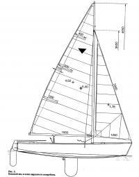 Рис. 2. Боковой вид и план парусности швертбота