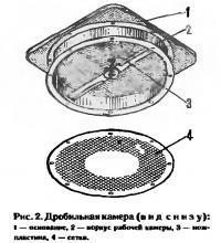 Рис. 2. Дробильная камера