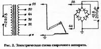 Рис. 2. Электрическая схема сварочного аппарата