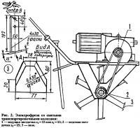 Рис. 2. Электрофреза со снятыми транспортировочными колесами