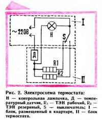 Рис. 2. Электросхема термостата