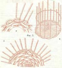 Рис. 2. Комлевые концы прутьев вставляют в дно