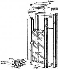Рис. 2. Конструкция двери сауны