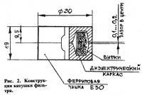 Рис. 2. Конструкция катушки фильтра
