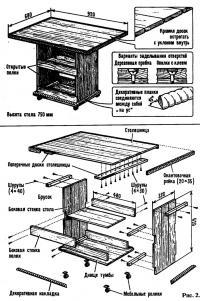 Рис. 2. Конструкция стола